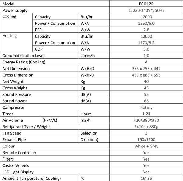 Portable Heat Pump Air Conditioning ECO12P Specification