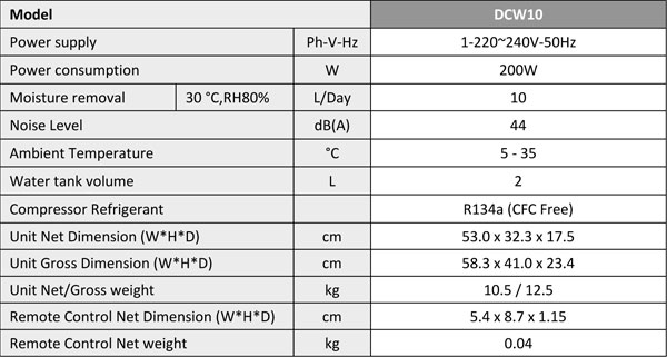 DCW10 Dehumidifier Specification